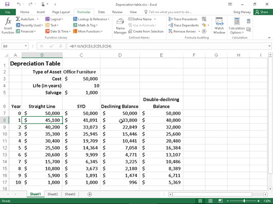 How to Use Depreciation Functions in Excel 2016 - dummies