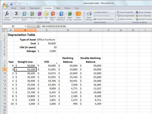 Depreciating Assets with Excel 2007\u0027s SLN, SYD, DB, and DDB