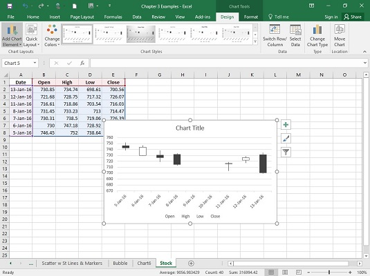 how to do chart in excel