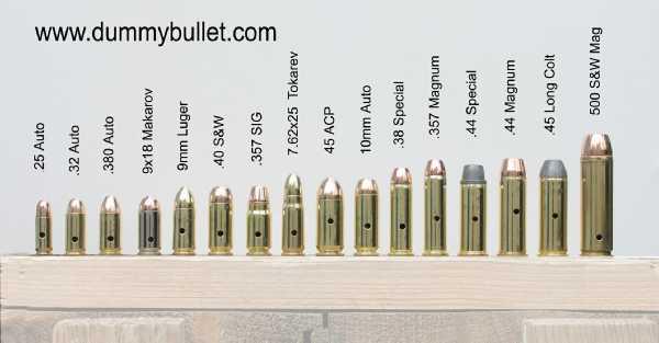 pistol bullet size chart - Tolequiztrivia