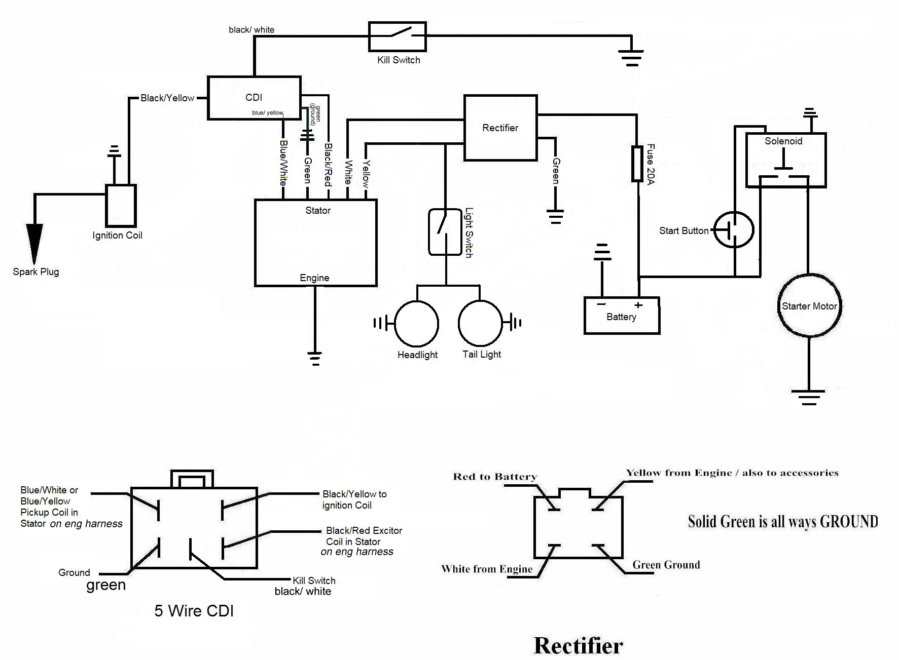 110 Chinese Atv Solenoid Wiring Diagram Schematic Wiring New 125 Lifan Help Page 4 C90club Co Uk
