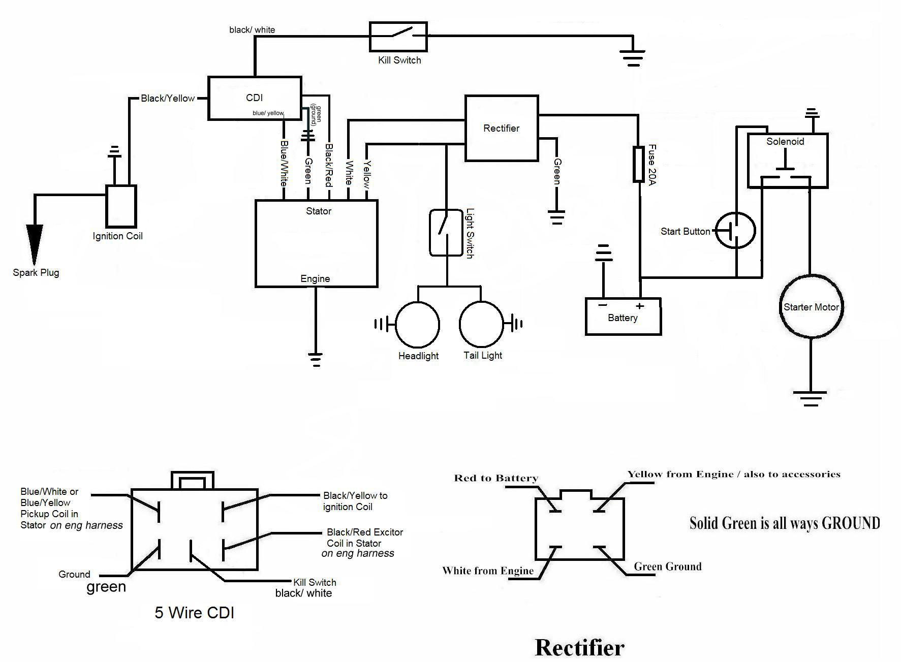 loncin mini chopper wiring diagram