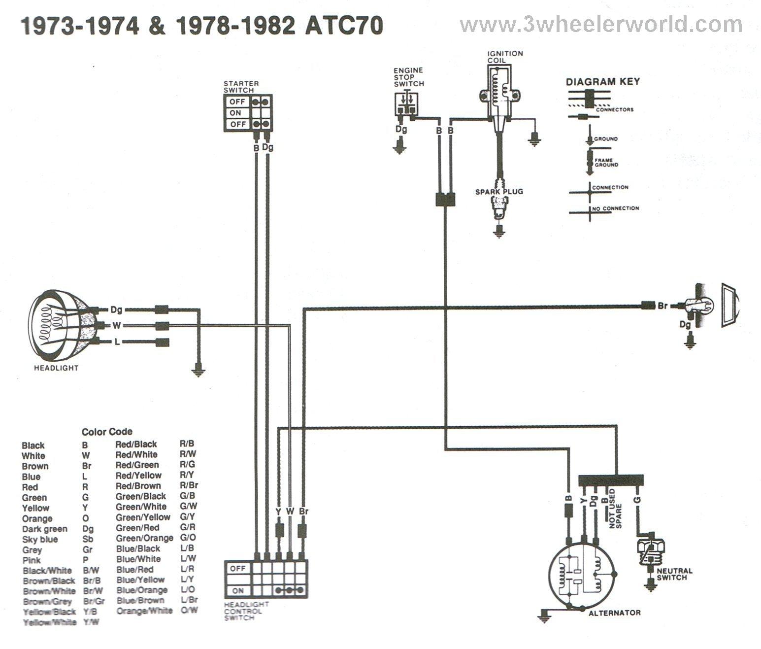 atc 70 wiring schematic