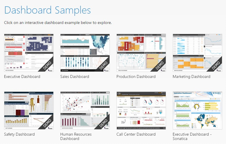 Interactive Dashboard and Data Visualization Examples Blog