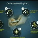 Enterprise 2.0 : the CISCO case