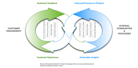 Customer-Experience-Continuum