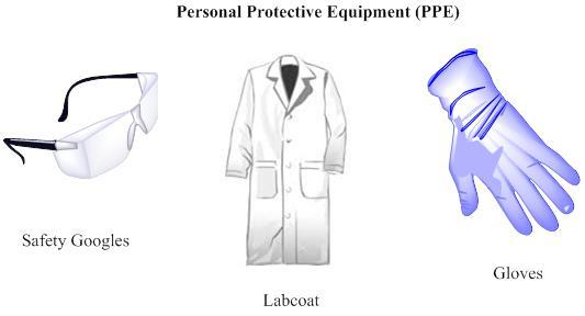 Department of Chemistry  The Practicals - Durham University - a lab clothing