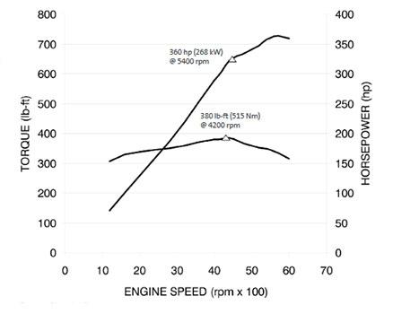 Engine Diagram 6 0 2500 Chevy - 7arzooudkpeternakaninfo \u2022