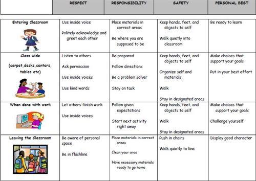 Fannin, Kelly / Classroom Expectations