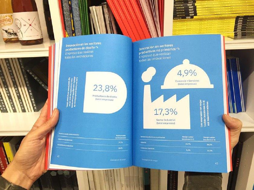 informe-economia-diseño03