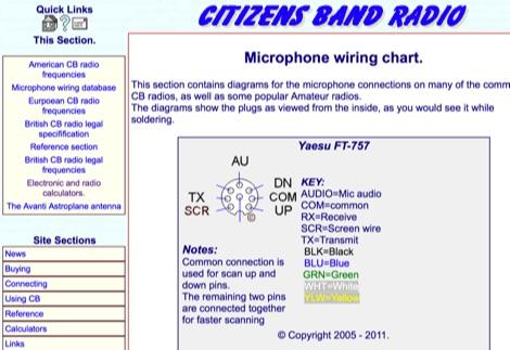 Wiring Diagram Uhf Radio circuit diagram template