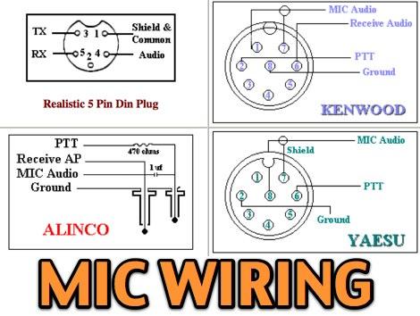 3 Pin Mic Wiring - Wiring Diagram Progresif