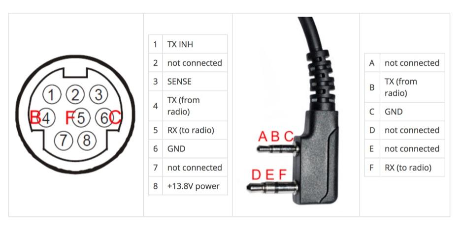 kenwood mic wiring code