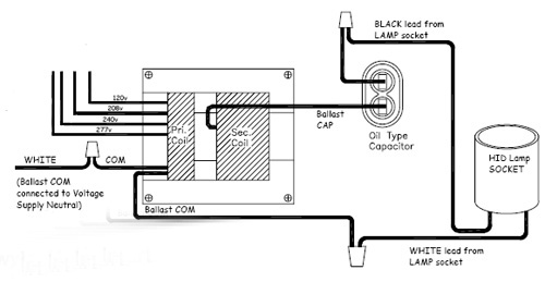 3 wire ballast diagram wiring schematic
