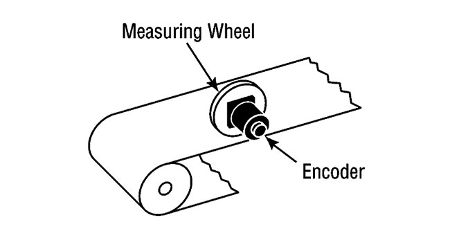 How To Measure Conveyor Speed With Encoders Dynapar