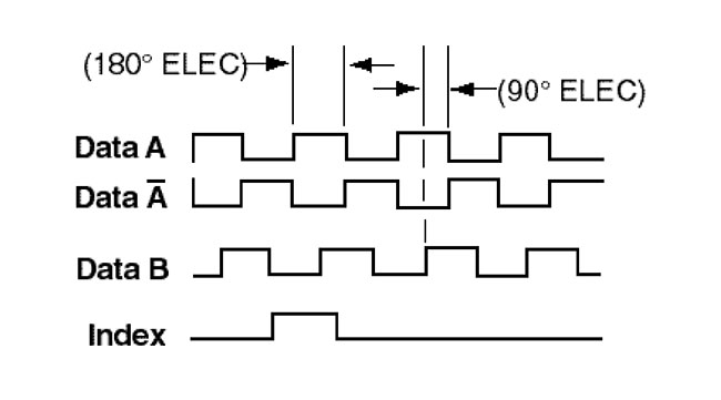 stepper motor with rotary encoder schematic
