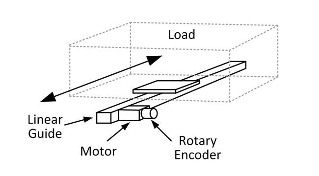 precision motion controller circuit diagram