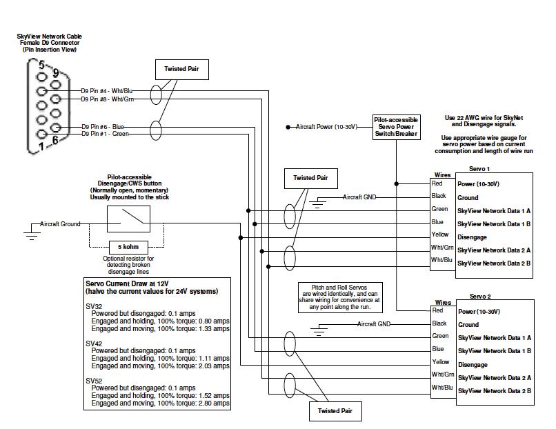 airplane servo wiring diagrams