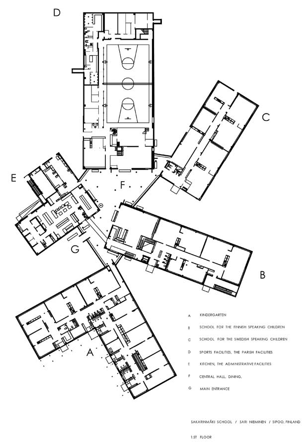 Indoor Sports Complex Floor Plans sport complex Pinterest - Design Of Retaining Walls Examples