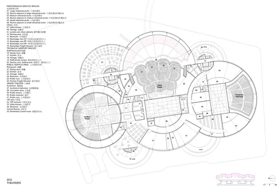Resultado de imagen para museo mercedes benz planos ARQ Pinterest - performance plan