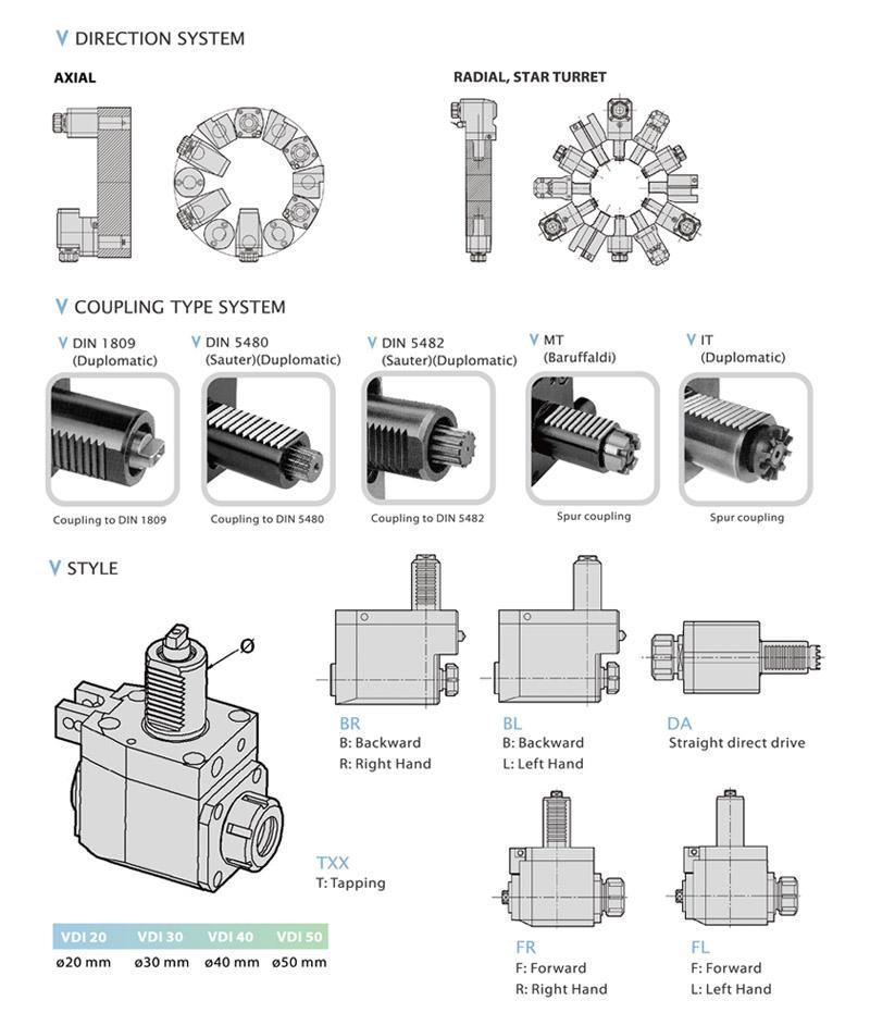 Br Tool Bench Grinder Wiring Diagram  Wiring Diagram Drawing Sketch