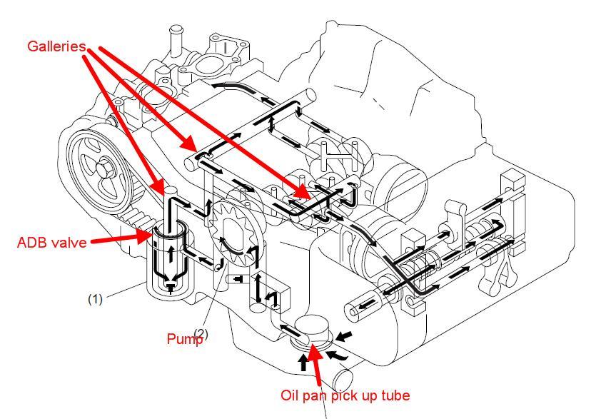 2003 subaru legacy engine diagram