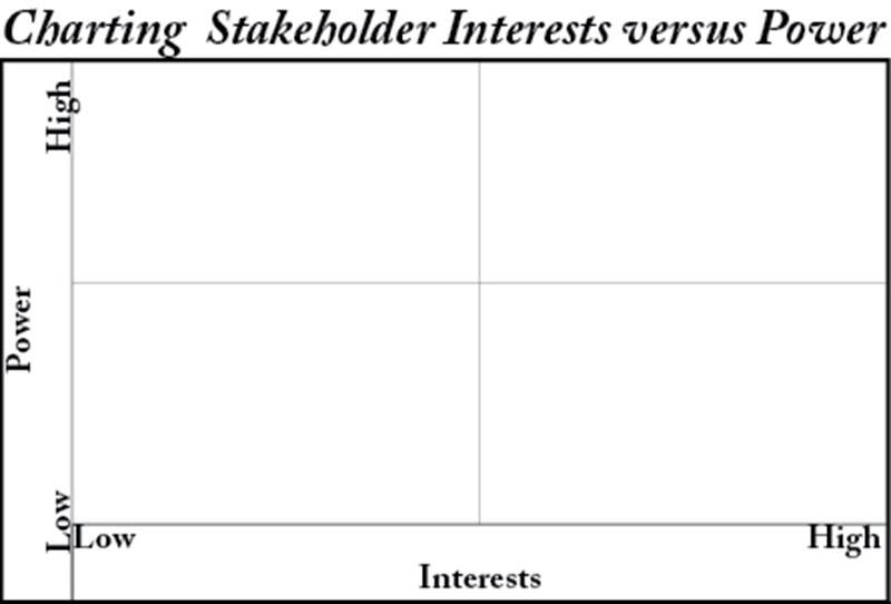 91 Identifying Stakeholders EME 805 Renewable Energy and