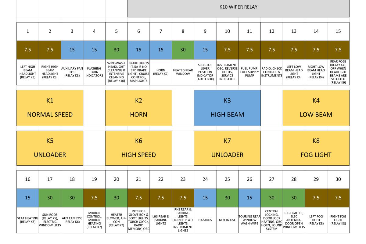 bmw 635csi fuse box diagram