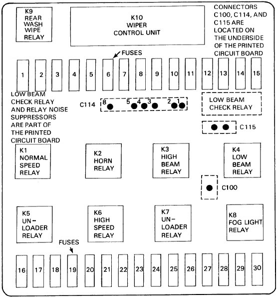 Bmw E30 Fuse Box Wiring Diagram