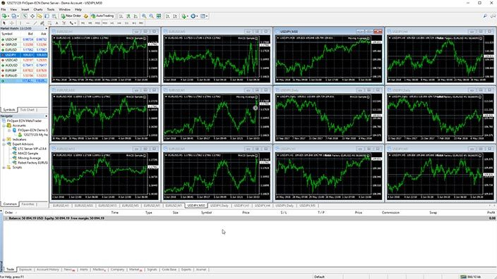 How to Run Multiple Expert Advisors on MetaTrader 4