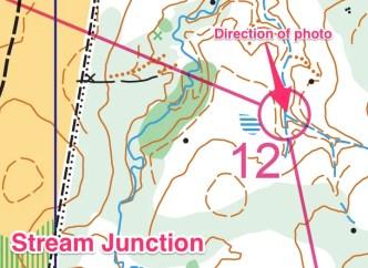 Stream junction...