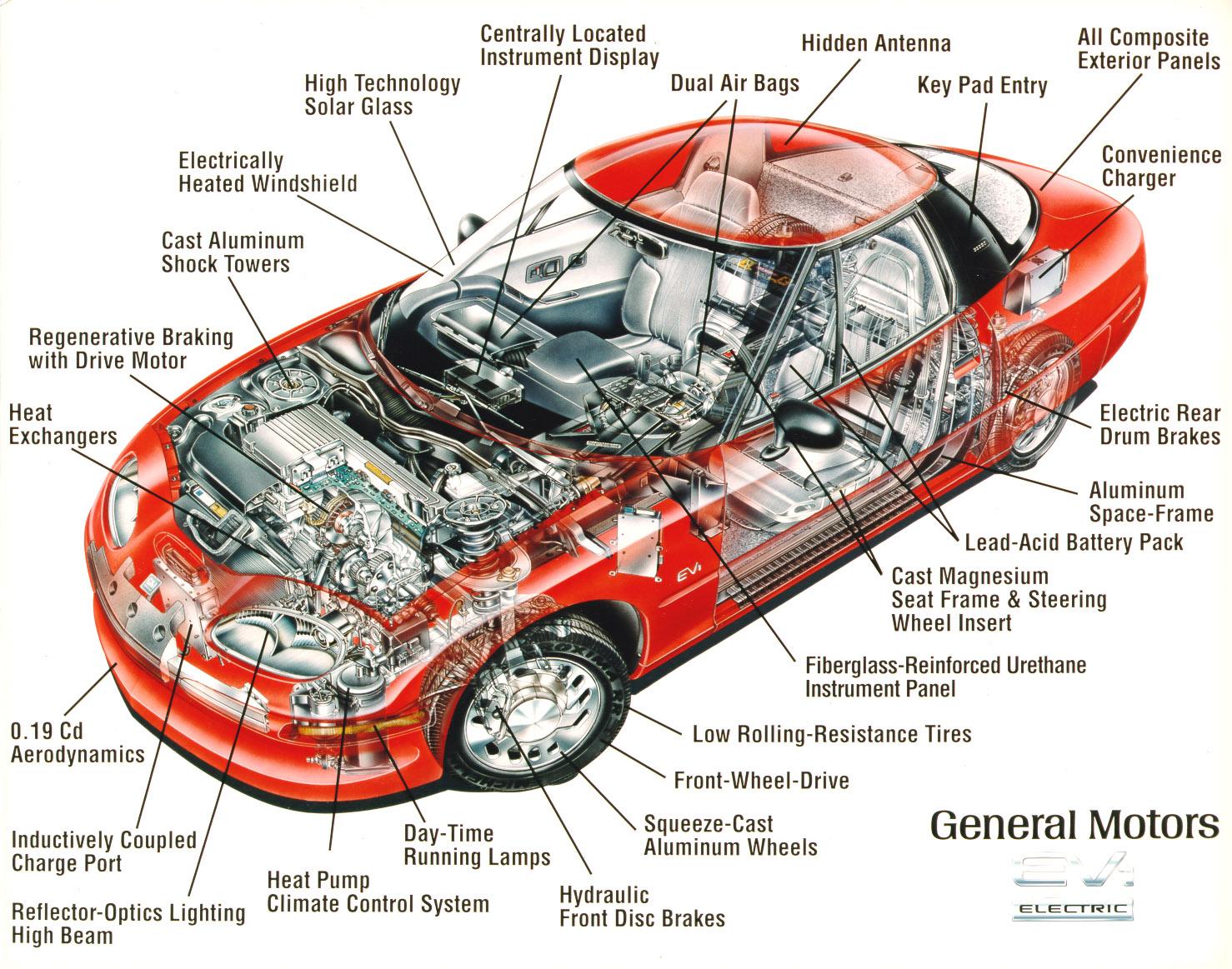2006 saturn engine diagram