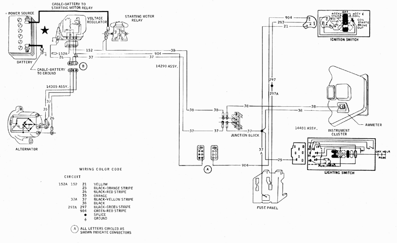 Wiring Diagram For 1974 Ford Bronco Wiring Diagram