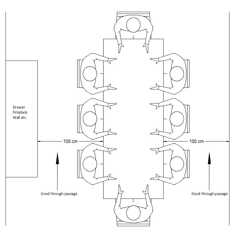 meeting place setting diagram