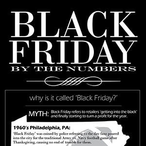 Black Friday infographic thumbnail