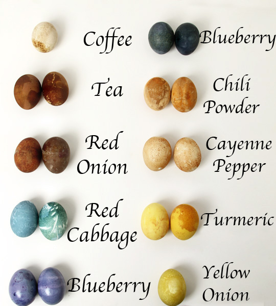 Easter Eggs Dyed Naturally