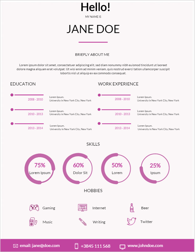How to Create Impressive Resumes with Easelly