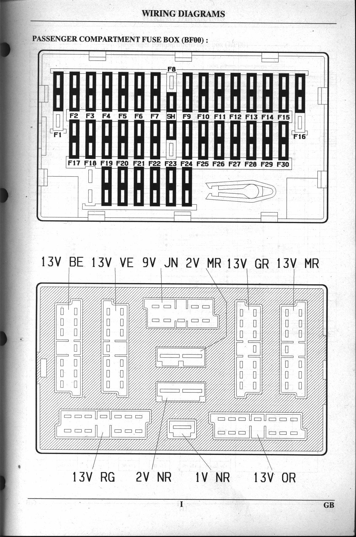 citroen berlingo 2005 fuse box diagram 38 wiring diagram