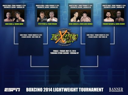 """Boxcino 2014"" begins tonight on ESPN's ""Friday Night Fights"""