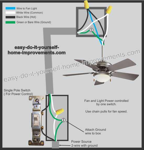 Ceiling Fan Wiring Diagram - Urbanecologistinfo \u2022