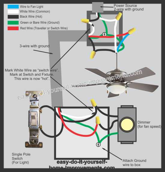 wiring diagram for a ceiling fan with two switches