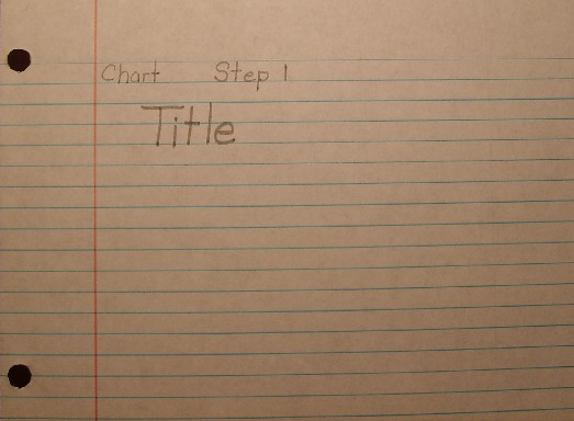 How to make a graph and chart made easy!