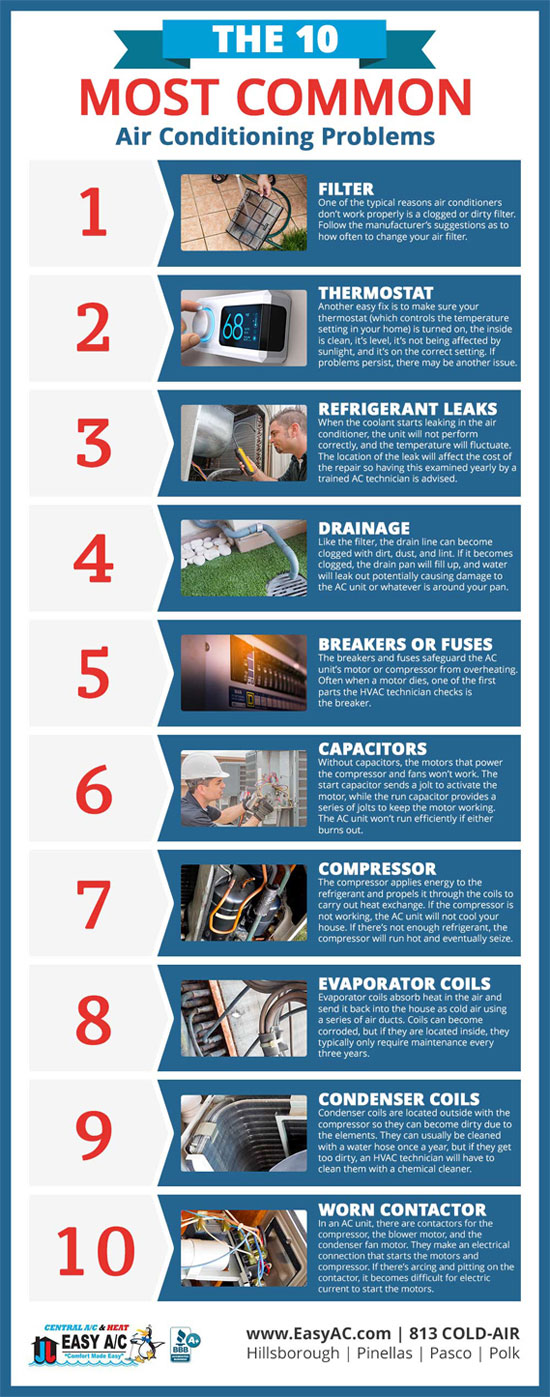 The 10 Most Common Air Conditioning Problems Easy AC