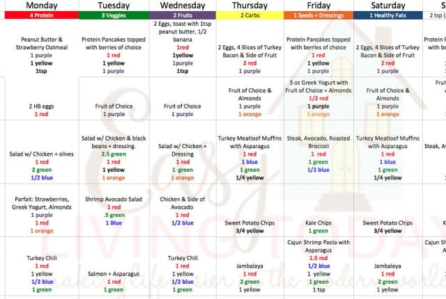 Weight Loss Meal Plan - Week 3