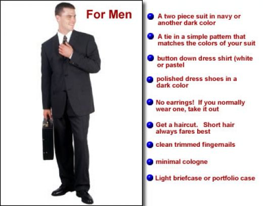 Dressing for a job interview English lesson