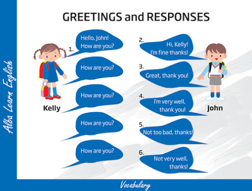 Greetings and introductions in English basics introductions