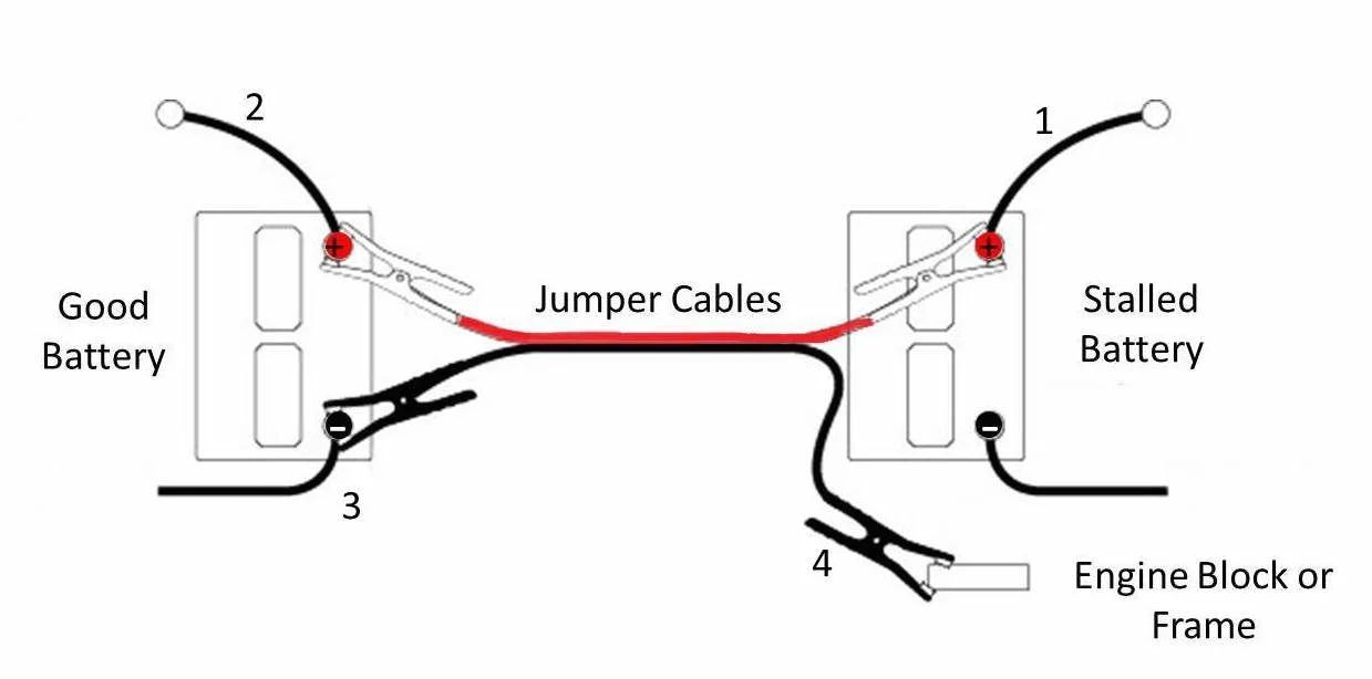 car battery cable diagram how to jump start a car w jumper cables
