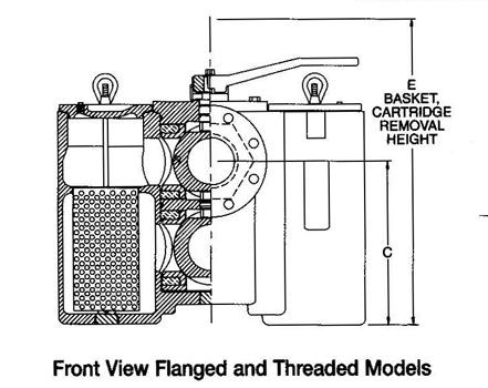 Duplex Model 53 BTX Industrial Basket Strainers - Eaton - Filtration