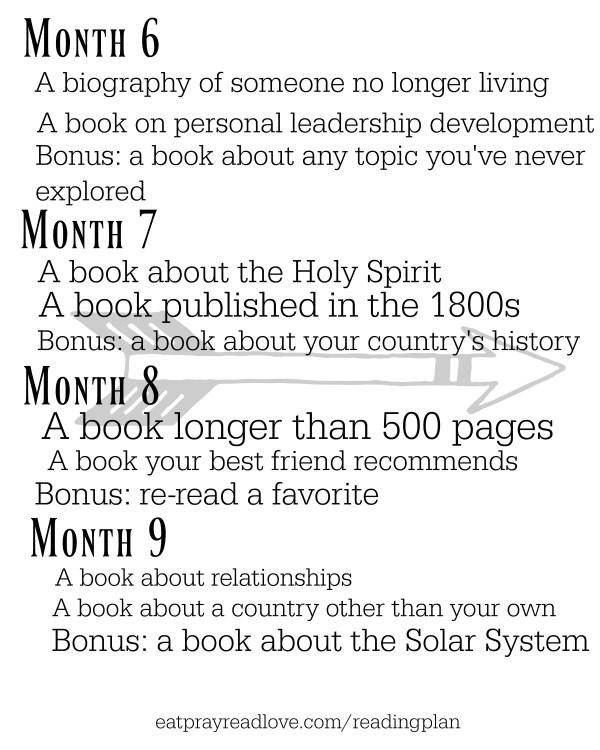 month-6-9