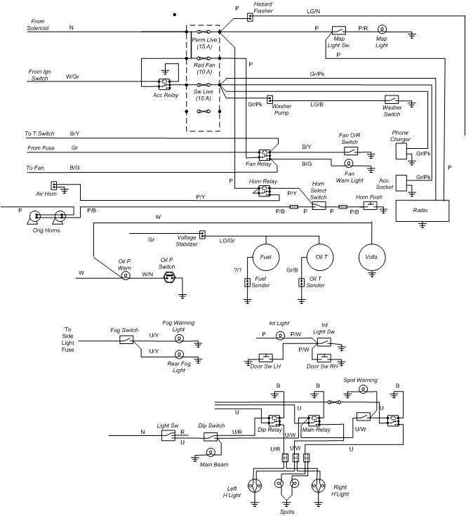 1976 Mg Midget Dashboard Instrument Diagram Wiring Schematic Diagram